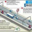 Principe de fonctionnement du radar tronçon
