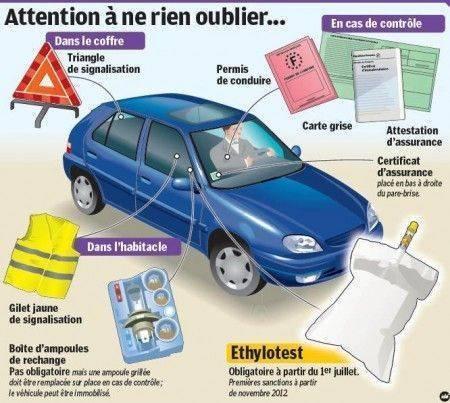 tout ce qui est obligatoire dans une voiture en 2012 anti radar le blog qui vous avertit. Black Bedroom Furniture Sets. Home Design Ideas